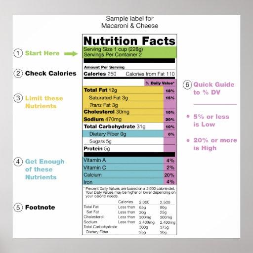 Nutrition paper custom