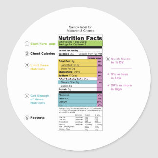 United States Nutritional Fact Label Detail Chart Classic Round Sticker