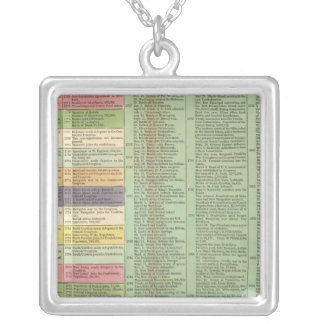 United States of America Timeline Square Pendant Necklace