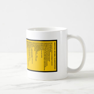Universal Decimal Classification System Mug