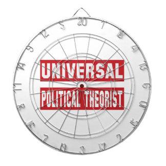 Universal Political theorist. Dart Boards