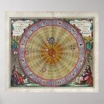 Universo imponente de Copernicus del planisferio d Póster