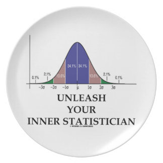 Unleash Your Inner Statistician (Bell Curve Humor) Plate