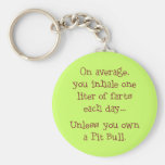 Unless You Own a Pit Bull Key Chains