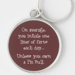 Unless You Own a Pit Bull Keychains