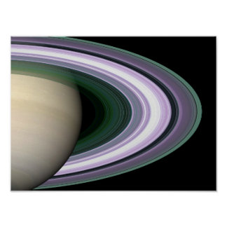 Unraveling Saturn's Rings Poster