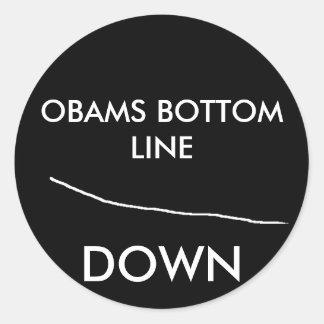 Untitled, OBAMS BOTTOM LINE, DOWN Classic Round Sticker