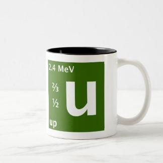 Up quark (left handed) Two-Tone coffee mug