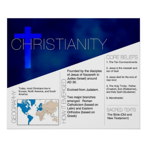 *UPDATED* del poster del cristianismo