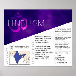 UPDATED del poster del Hinduism