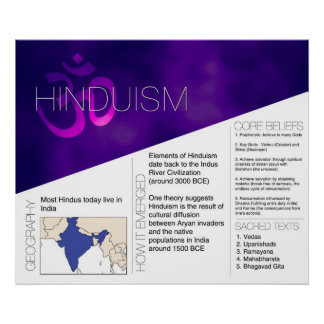 *UPDATED* del poster del Hinduism Póster