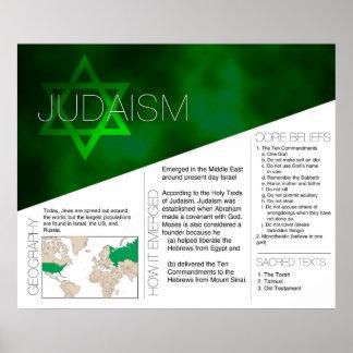 UPDATED del poster del judaísmo