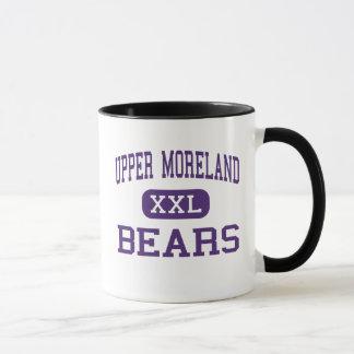Upper Moreland - Bears - High - Willow Grove Mug
