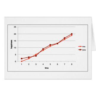 upward trend graph valentine's day card
