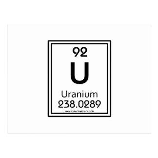 Uranio 92 tarjetas postales