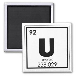 Uranium chemical element symbol chemistry formula magnet