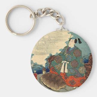 Urashima Taro and the Turtle Japanese Fairy Tale Basic Round Button Keychain