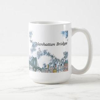 Urban Dish Collection Coffee Mugs