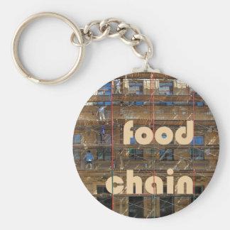 urban food chain keychain