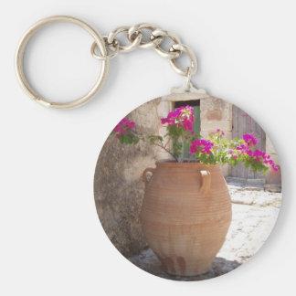 Urn Keychain