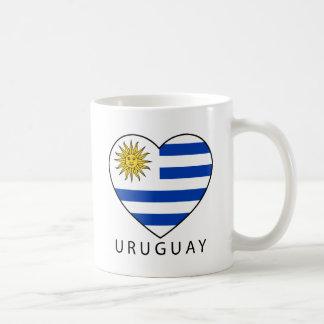 Uruguay Heart black URUGUAY Coffee Mug