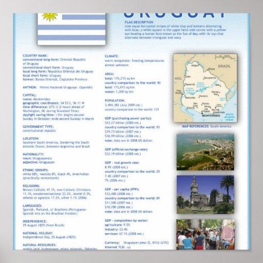 Uruguay Posters
