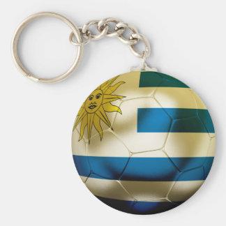 Uruguay World Keychain