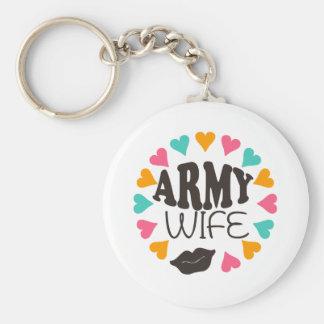 US Army Wife Keychain
