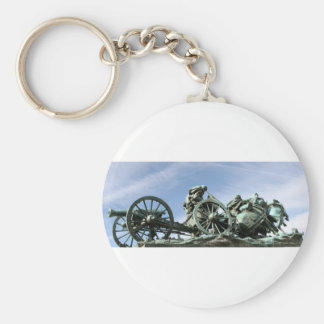 US Capitol Ulysses S Grant Memorial Basic Round Button Keychain