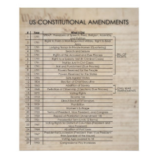 US Constitutional Amendments- UPDATED Poster