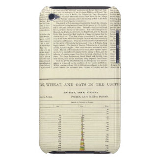 US Corn, Wheat, and Oats, 1870-1891 2 iPod Touch Cover