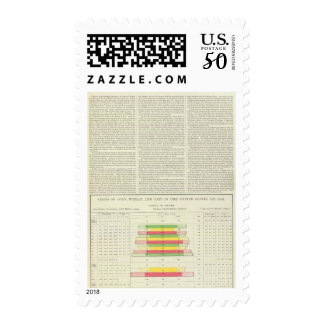 US Corn, Wheat, and Oats, 1870-1891 Postage