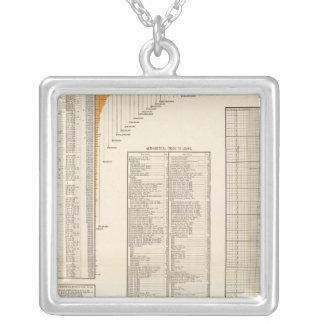 US loans Custom Jewelry