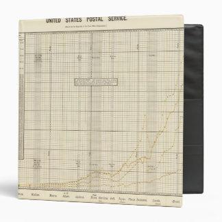 US Postal Service Vinyl Binders