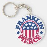 US President Franklin Pierce Basic Round Button Keychain