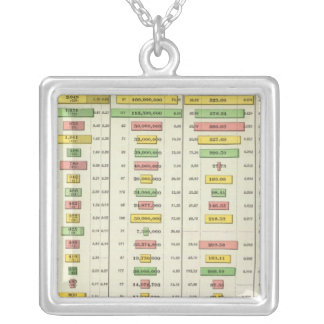 US Social Statistics and Largest Cities, 1890 Silver Plated Necklace