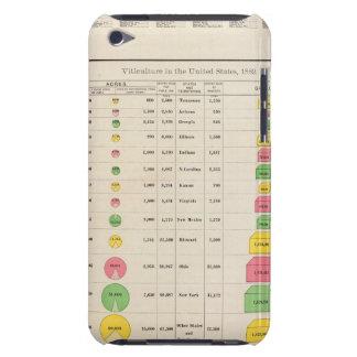US Viticulture, 1889 iPod Case-Mate Case