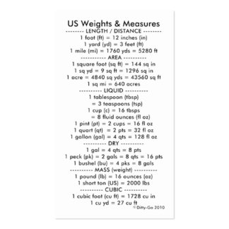 US Weights & Measures Business Card