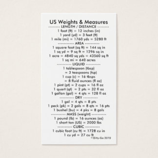 US Weights & Measures / Metric Conversions Business Card
