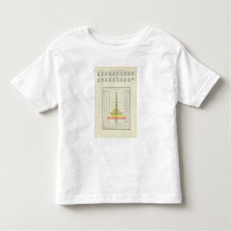 US Wool Manufacture, 1890-1880 Toddler T-shirt