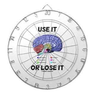 Use It Or Lose It (Anatomical Brain Advice) Dart Board
