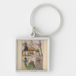 Use of the New Measures Keychain