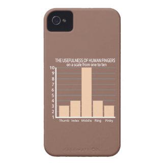 Usefulness of Fingers custom color Blackberry case