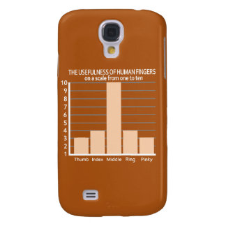 Usefulness of Fingers custom color cases