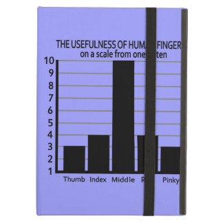 Usefulness of Fingers custom color iPad case