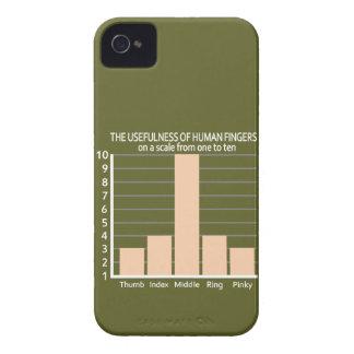 Usefulness of Fingers custom color iPhone case