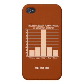 Usefulness of Fingers custom color iPhone cases