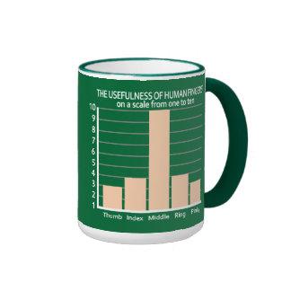 Usefulness of Fingers custom color mug