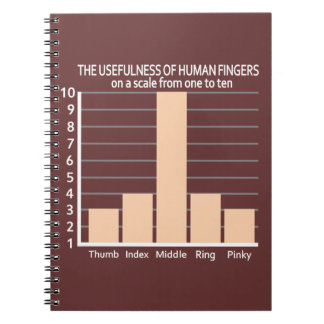 Usefulness of Fingers custom color notebook