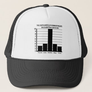 Usefulness of Fingers hat - choose color